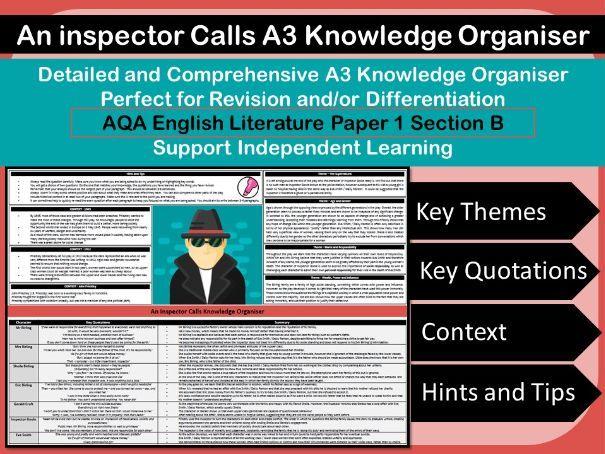 An Inspector Calls A3 Knowledge Organiser