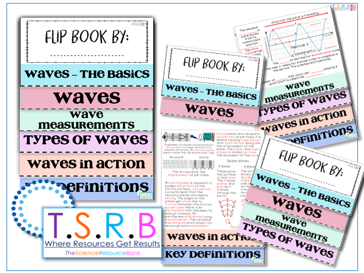 Waves Basics Flip Books (AS)
