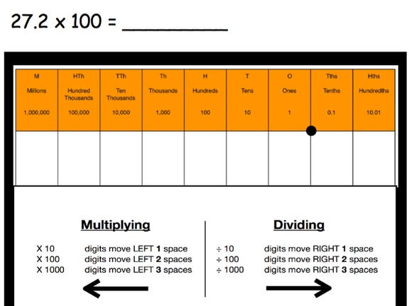 Multiply and Divide by 10,100 and 1000