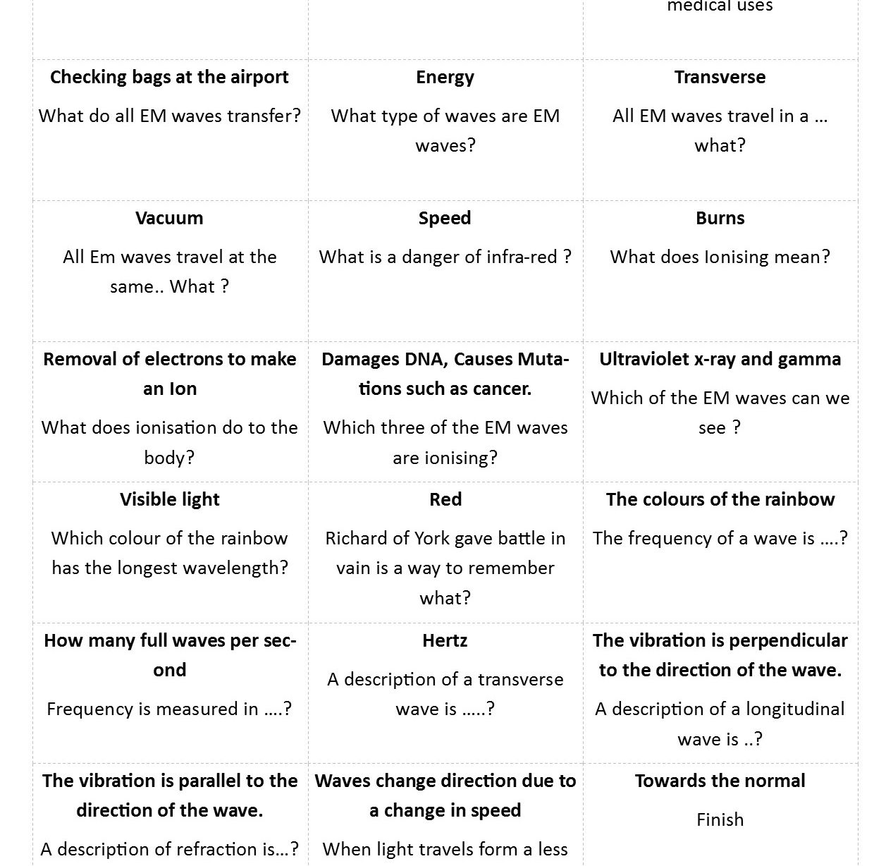 Question chain games for Edexcel 9-1 Revision