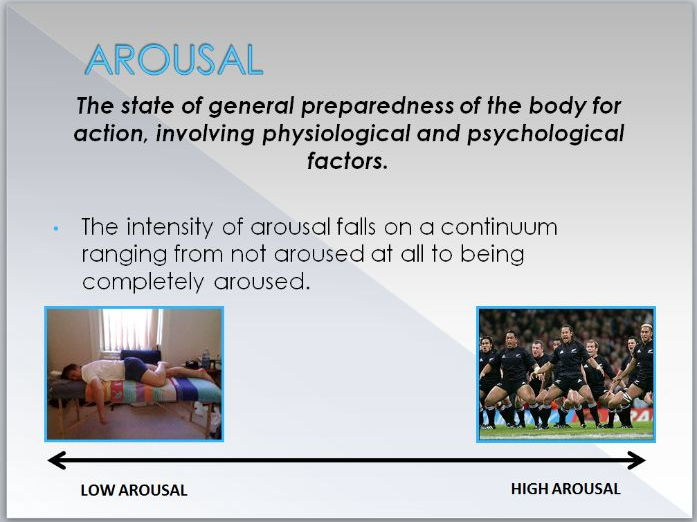 AQA A level PE Arousal Theories PowerPoint