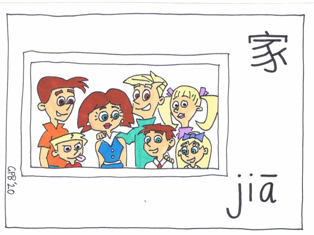 Chinese Flash Cards - Family members