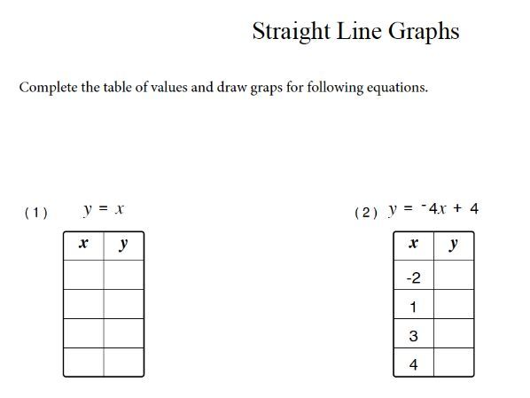GCSE Maths Revision Worksheets Straight line graphs