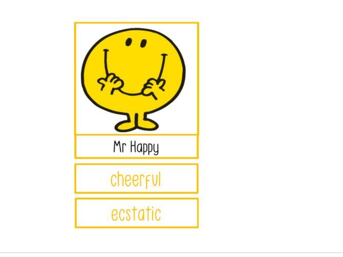 Mr Men Synonyms for an Working Wall Display