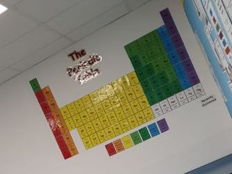 Basic giant periodic table display