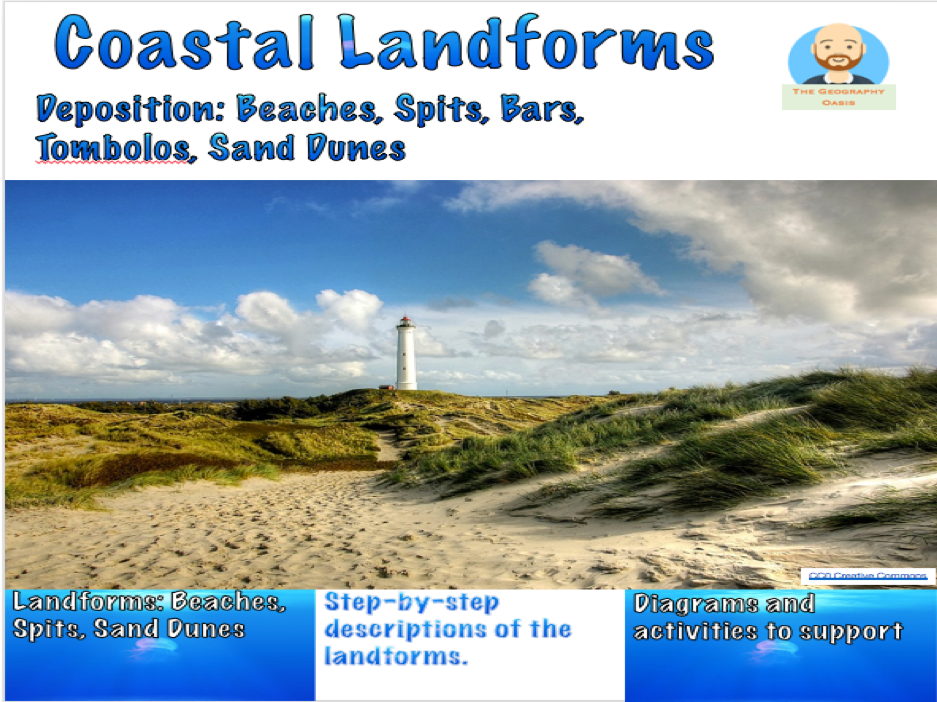 Coasts- Landforms of Deposition- Beaches, Spits, Bars, Tombolo, Sand Dunes