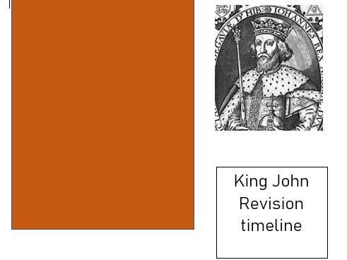 King John Timeline powerpoint