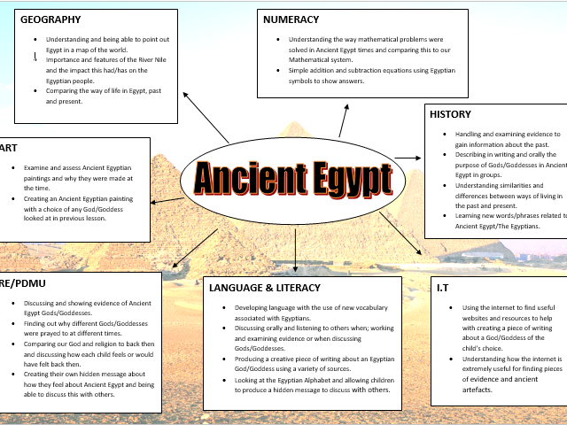 Ancient Egypt Scheme Of Work 4 Lessons By 6avin Teaching
