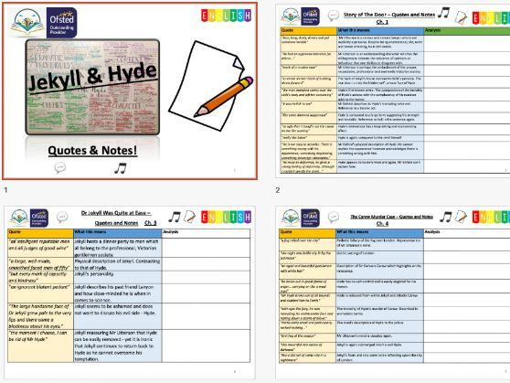 Jekyll and Hyde - Key Quotes per Chapter + Analysis!