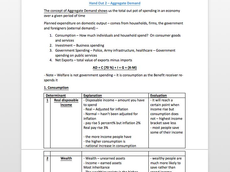 Macroeconomics - As - mini revision guide