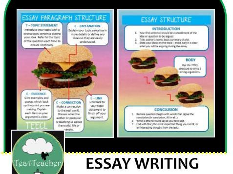 Essay Writing Structure Posters - Rainbow Burger Style Essay Structure for Easy Display