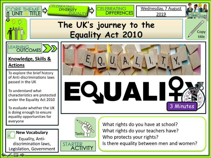 Equality Act + Discrimination