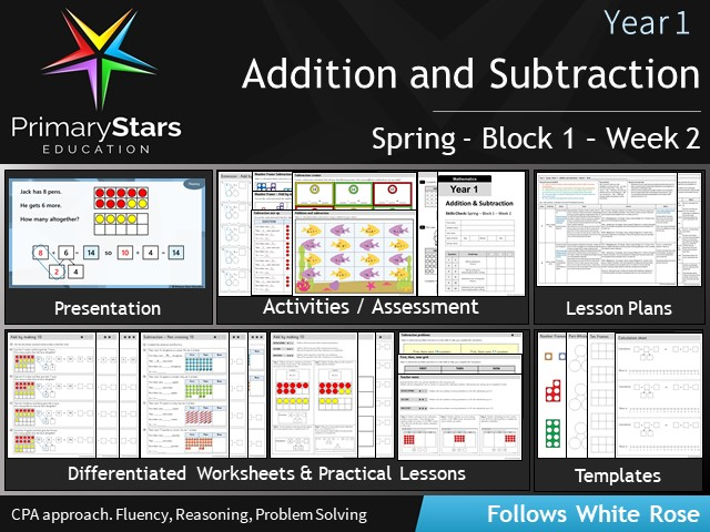YEAR 1 - Addition - White Rose - WEEK 2 - Block 1 - Spring- Differentiated Planning & Resources