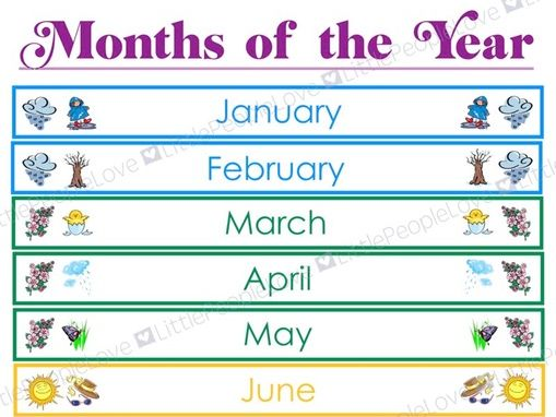 Months of the Year - Northern Hemisphere Classroom Poster