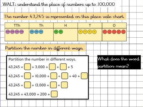 10,000s, 1,000s, 100s, 10s and 1s Year 5 lesson 2
