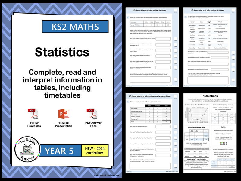 Year 5 - Interpret information in tables, timetables - Statistics - White Rose Week 6 - 7 (MASTERY)
