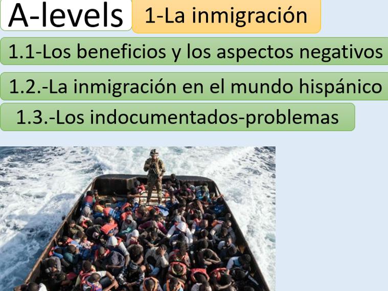 """La inmigración"" New AQA A Level"
