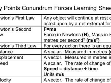Key Points, Forces and Motion Topic 2 Edexcel