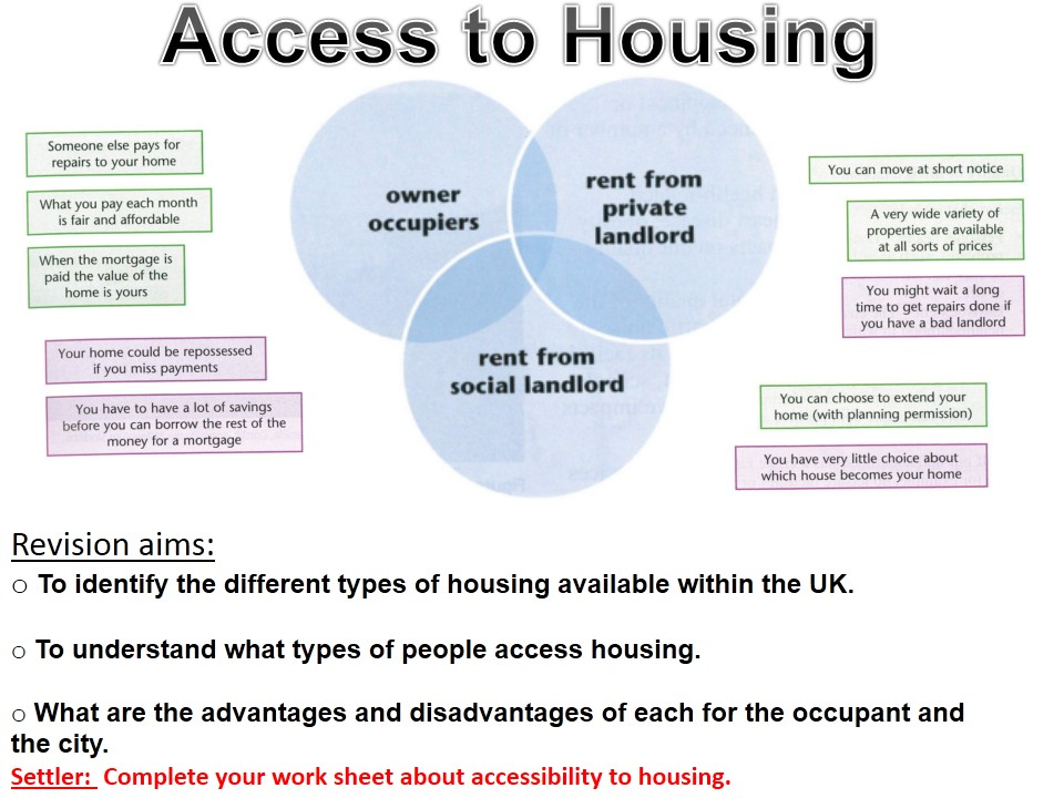 WJEC B 2014-2015 Theme 1: CLBE 3) Housing Tenure (2) Revision WITH ANSWERS