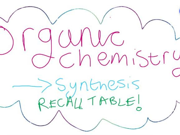 ALEVEL CHEMISTRY ORGANIC SYNTHESIS RECALL TABLE