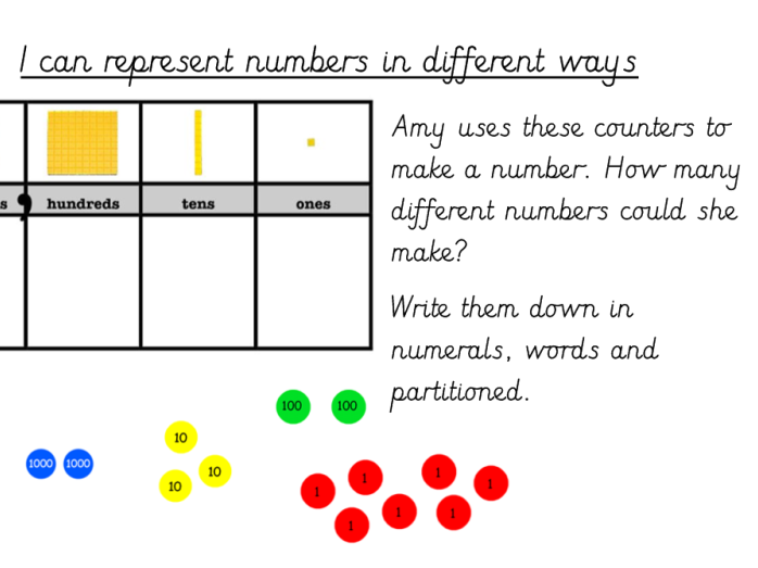 Year 3 Representing Numbers in Different ways Including Words Digits Base 10 and Counters