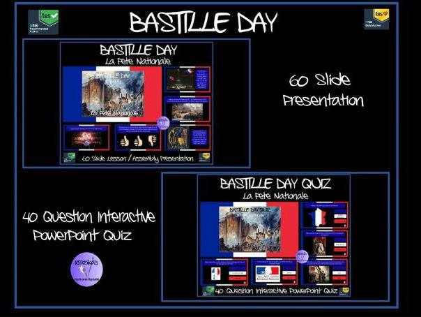 Bastille Day/ French Revolution PowerPoint Lesson / Assembly Presentation and Interactive Quiz