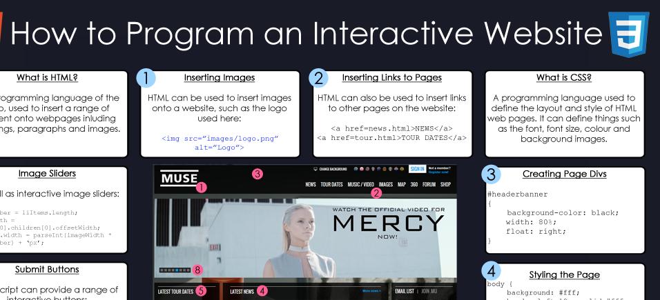 Build an Interactive Website - Ultra High Definition Poster