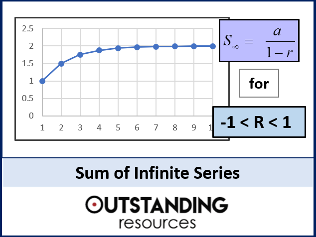 Sequences and Series 5 - Sum of Infinite Series (+ worksheet)