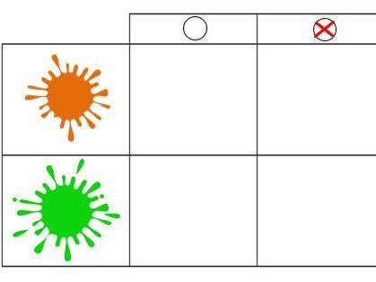 Carroll Diagrams KS1