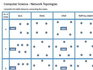 GCSE Computer Science 9-1 - Network Topology Worksheet