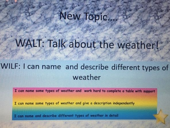 weather resource and lessons pack ks1
