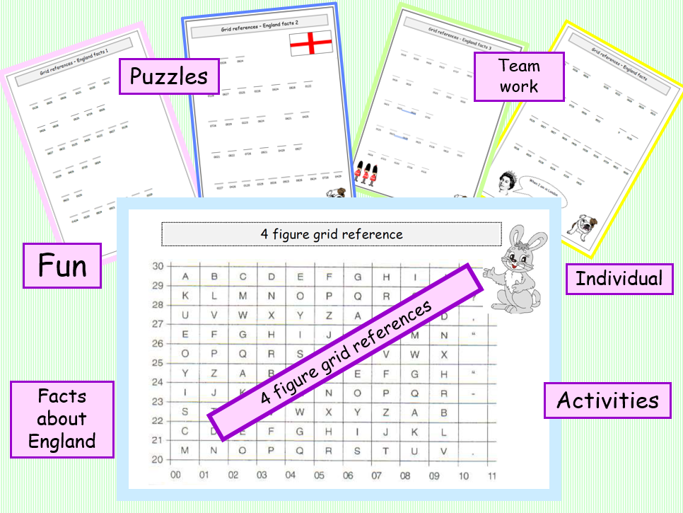 * Four figure grid reference activities & A3 grid reference poster - ks2 ks3 team work*