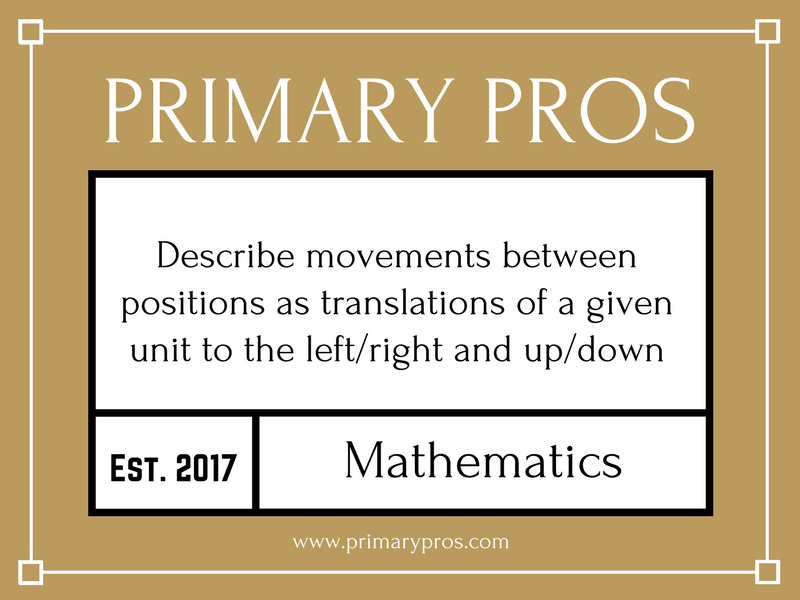Describe movements between positions as translations of a given unit to the left/right and up/down