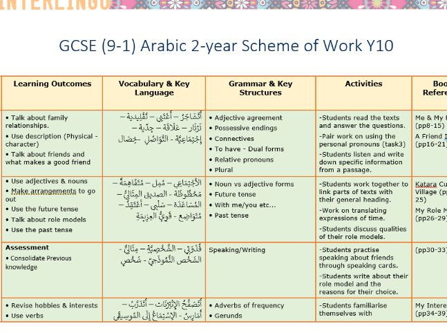 The New GCSE Arabic Companion Scheme of work