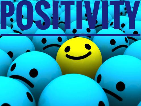 Positivity Questionnaire. Growth Mind-sets.