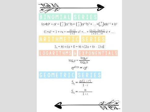 A Level Maths Formulae Posters