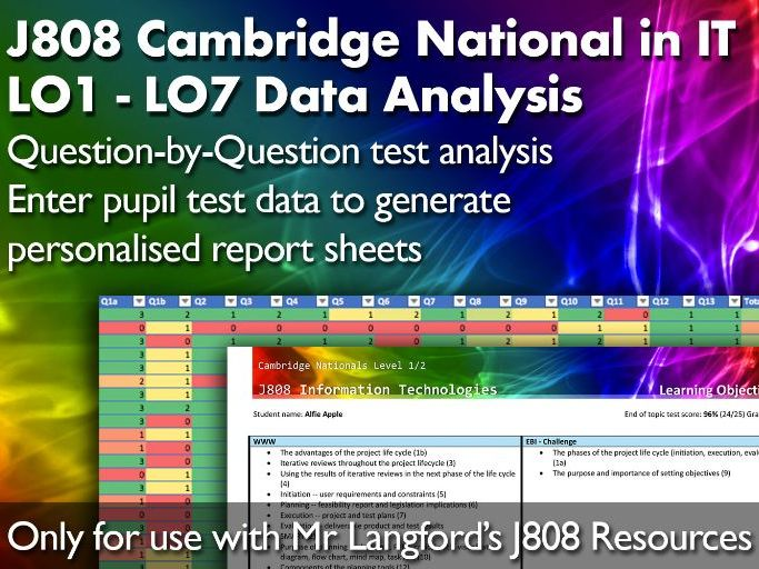 J808 Question-by-question analysis for Cambridge National Level 1/2 IT