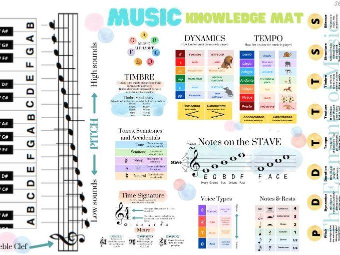 Music Knowledge Mat/ Organiser KS2 - KS4
