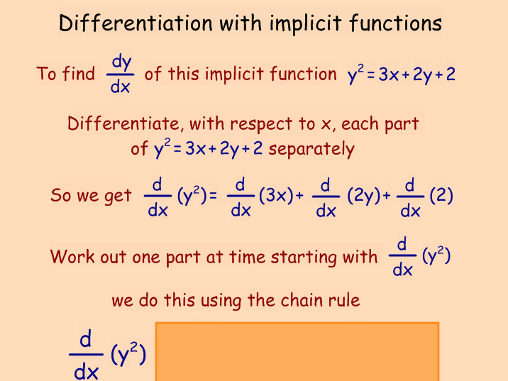 Implicit and Parametric functions
