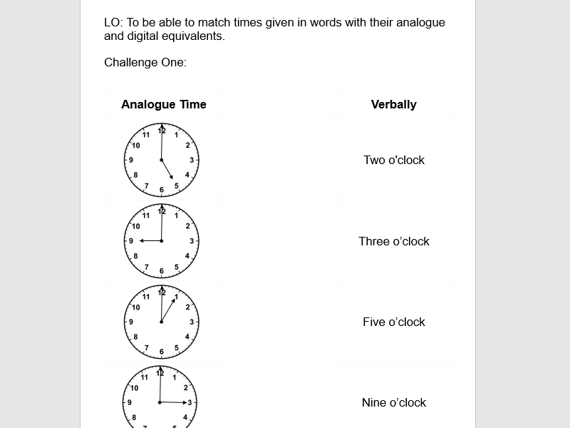 Time Resources - Telling, Comparing, Passage of, Different ways of Expressing.