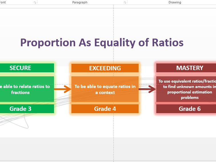Using proportion to estimate populations (GCSE 9-1)