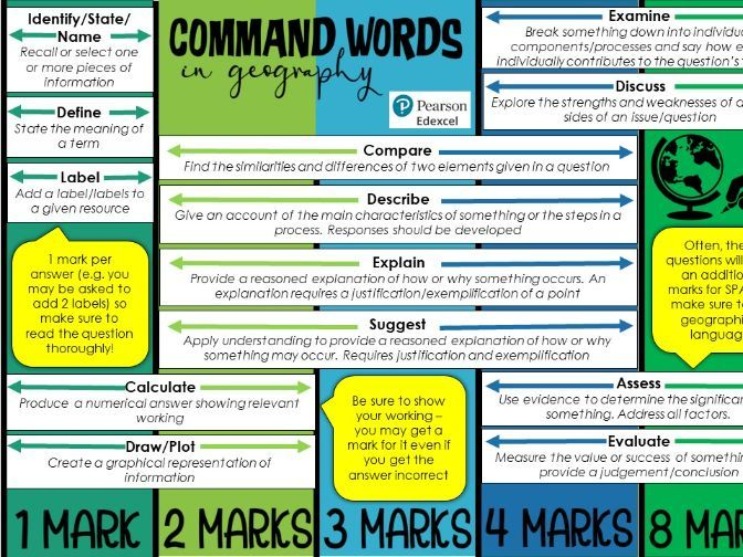 Edexcel A Geography Command Words