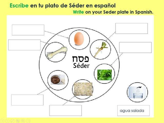 KS3/4 Spanish - Pésaj / Passover (Pesach) (CLIL & SMSC)