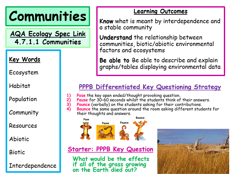 New AQA Ecology Specification Communities Abiotic and Biotic – Abiotic and Biotic Factors Worksheet