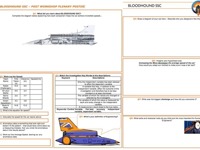 KS3/KS4 BLOODHOUND SSC Post Workshop Plenary Poster ENGINEERING