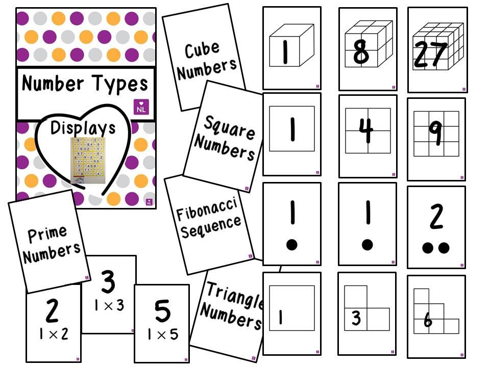 Maths Display; 9-1 Number Types