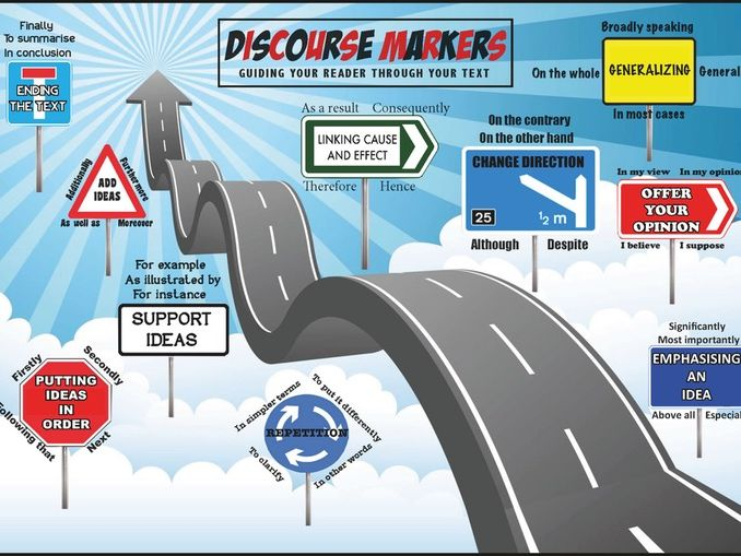 Discourse Markers Poster