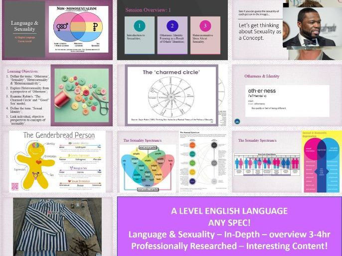 A level English Language - Language and Sexuality in-depth overview