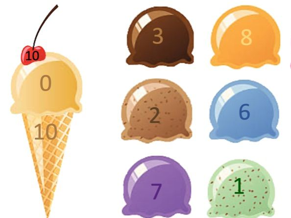 Number Bonds to 10 Ice Cream Cones