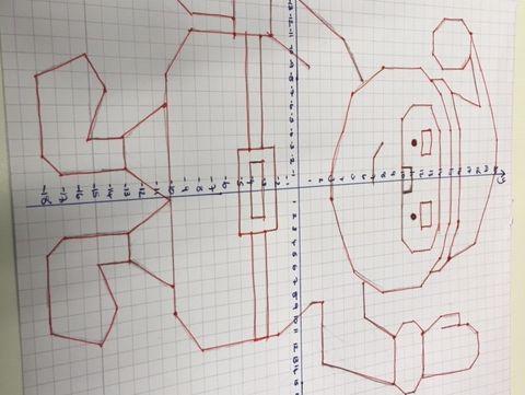 Christmas coordinates